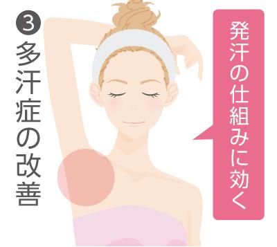 多汗症の改善
