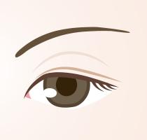 上瞼のたるみ取り施術の流れ_01
