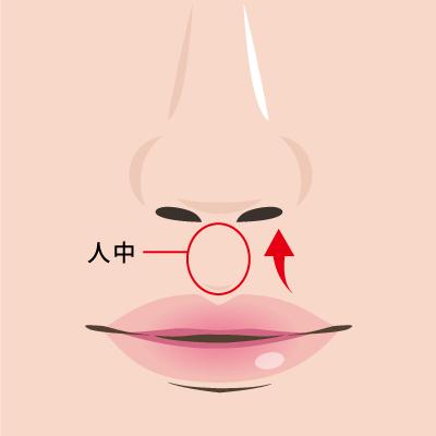 人中短縮術のイメージ図